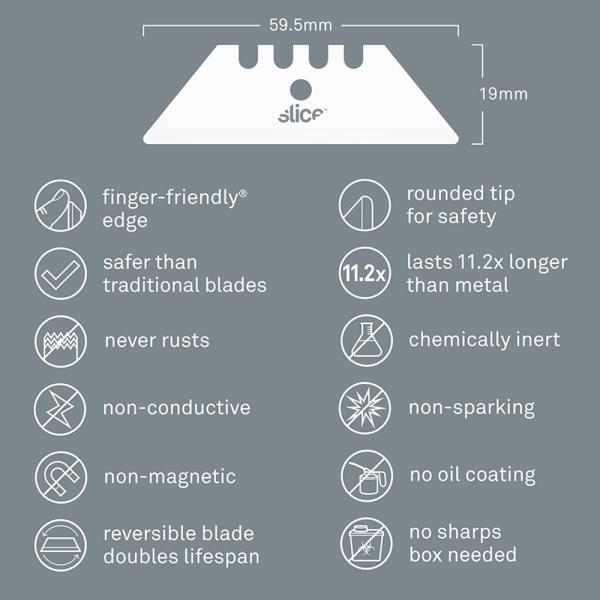 Ceramic Utility Blades